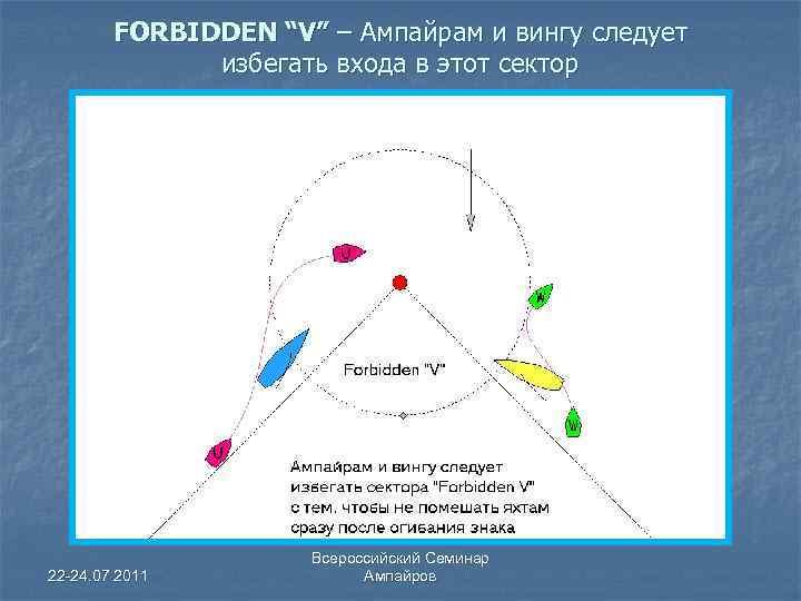 """FORBIDDEN """"V"""" – Ампайрам и вингу следует избегать входа в этот сектор 22 -24."""