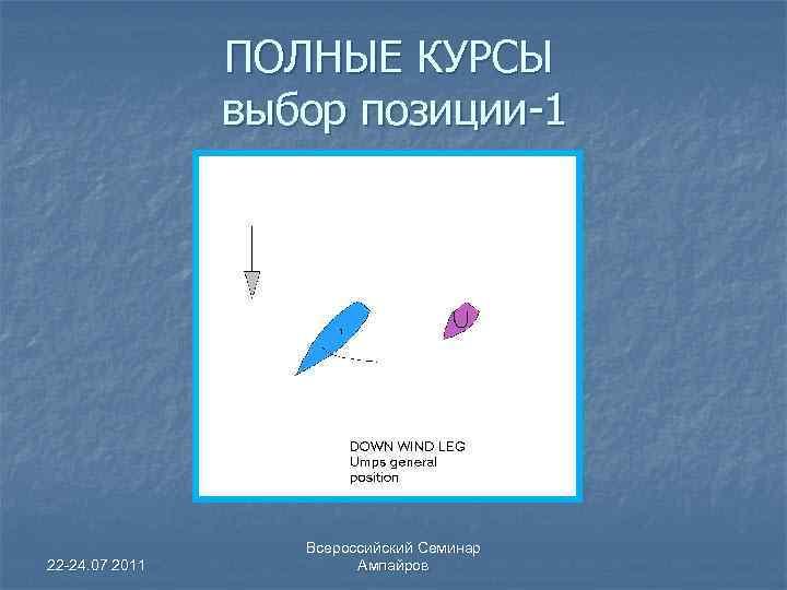 ПОЛНЫЕ КУРСЫ выбор позиции-1 22 -24. 07 2011 Всероссийский Семинар Ампайров