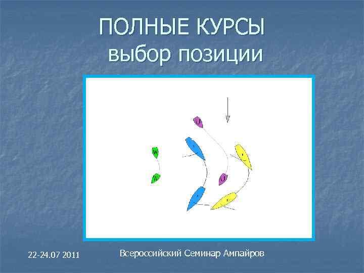 ПОЛНЫЕ КУРСЫ выбор позиции 22 -24. 07 2011 Всероссийский Семинар Ампайров