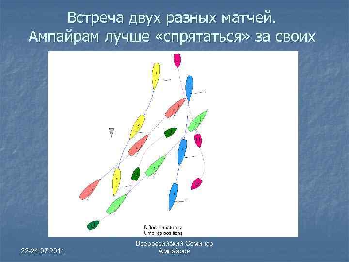 Встреча двух разных матчей. Ампайрам лучше «спрятаться» за своих 22 -24. 07 2011 Всероссийский