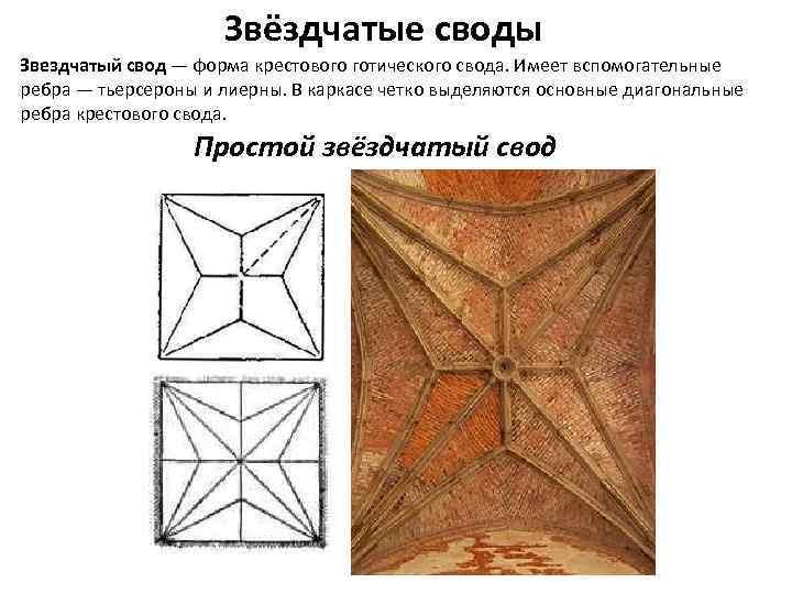 Звёздчатые своды Звездчатый свод — форма крестового готического свода. Имеет вспомогательные ребра — тьерсероны