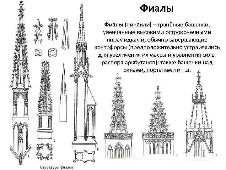 Фиалы (пинакли) – гранёные башенки, увенчанные высокими остроконечными пирамидками, обычно завершающие контрфорсы (предположительно устраивались