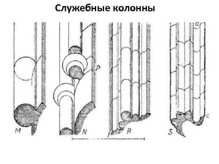 Служебные колонны