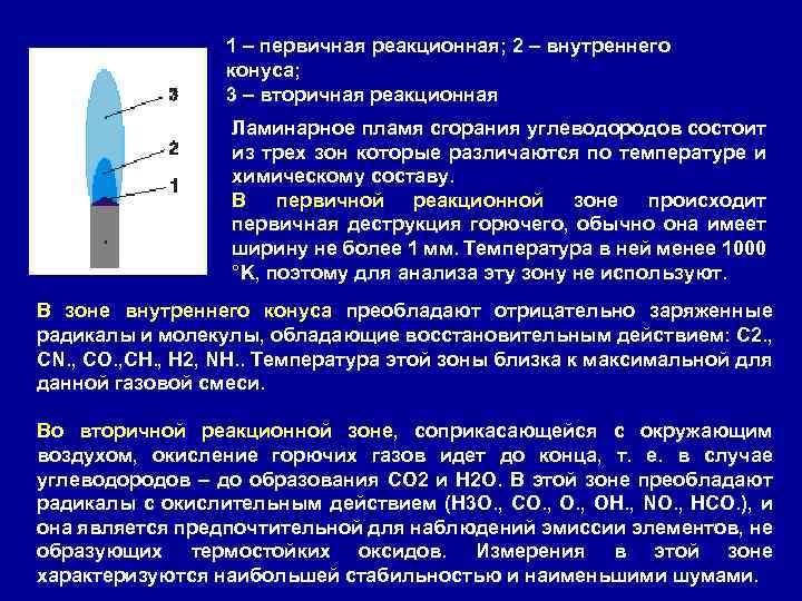 1 – первичная реакционная; 2 – внутреннего конуса; 3 – вторичная реакционная Ламинарное пламя