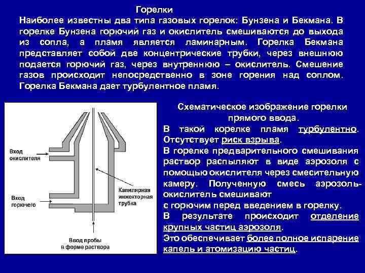 Горелки Наиболее известны два типа газовых горелок: Бунзена и Бекмана. В горелке Бунзена горючий