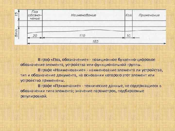 В граф «Поз, обозначение» - позиционное буквенно-цифровое обозначение элемента, устройства или функциональной группы. В