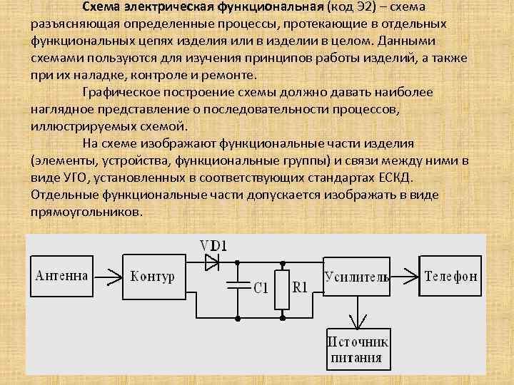 Схема электрическая функциональная (код Э 2) – схема разъясняющая определенные процессы, протекающие в отдельных