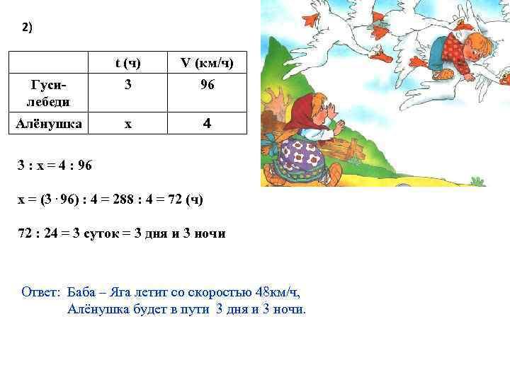 2) t (ч) V (км/ч) Гусилебеди 3 96 Алёнушка х 4 3 : х