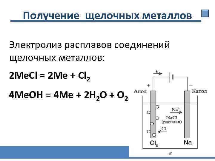 Получение щелочных металлов Электролиз расплавов соединений щелочных металлов: 2 Ме. Cl = 2 Ме