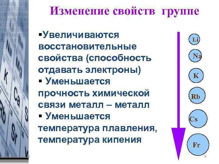 Изменение свойств группе §Увеличиваются восстановительные свойства (способность отдавать электроны) § Уменьшается прочность химической связи