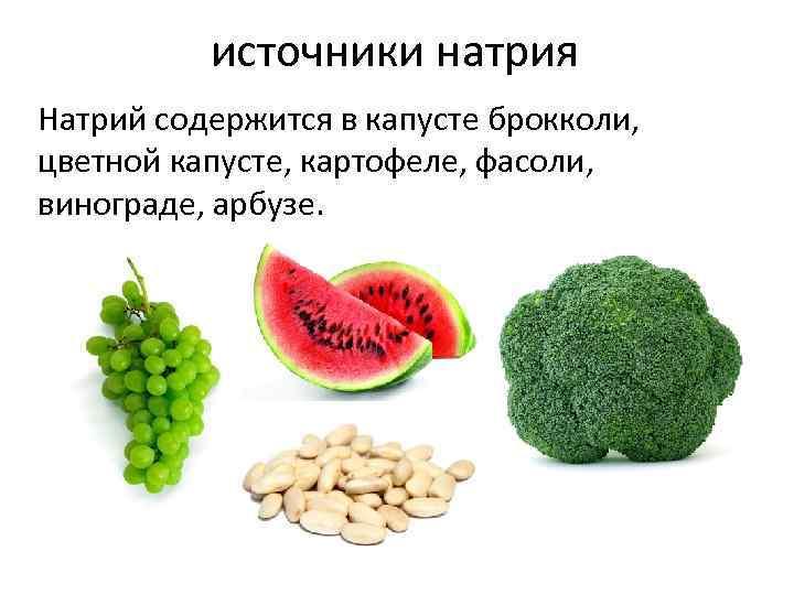 источники натрия Натрий содержится в капусте брокколи, цветной капусте, картофеле, фасоли, винограде, арбузе.