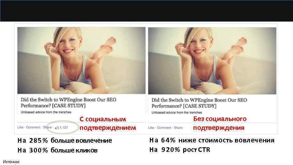 С социальным подтверждением На 285% больше вовлечение На 300% больше кликов Источник: Без социального