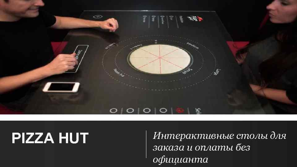 PIZZA HUT Интерактивные столы для заказа и оплаты без официанта