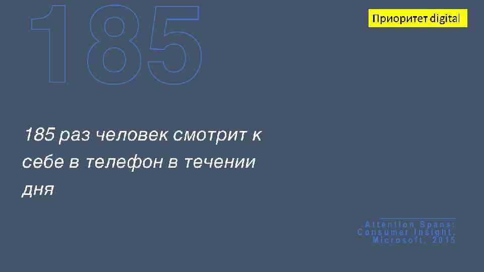 185 Приоритет digital 185 раз человек смотрит к себе в телефон в течении дня