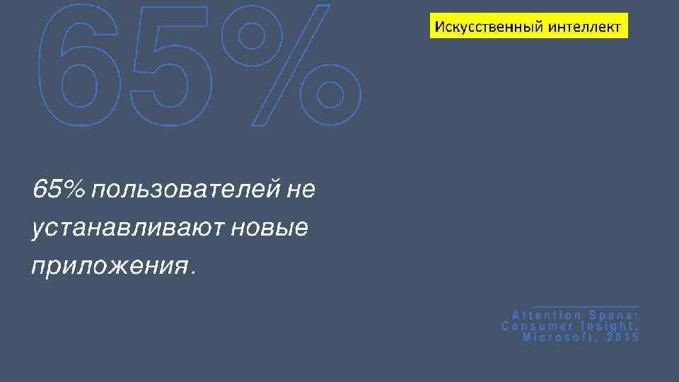 65% Искусственный интеллект 65% пользователей не устанавливают новые приложения. Attention Spans: Consumer Insight, Microsoft,