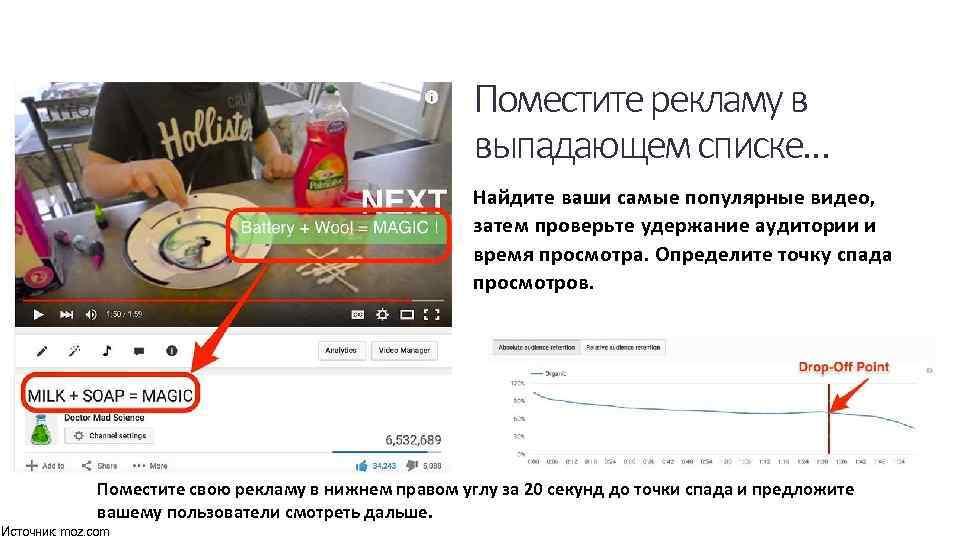 Поместите рекламу в выпадающем списке… Найдите ваши самые популярные видео, затем проверьте удержание аудитории