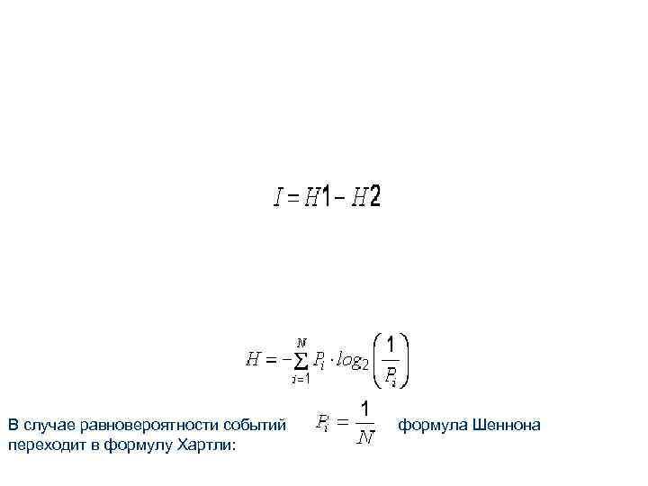 В случае равновероятности событий формула Шеннона переходит в формулу Хартли: