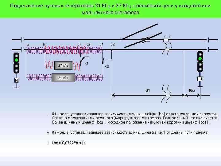 Подключение путевых генераторов 31 КГц и 27 КГц к рельсовой цепи у входного или
