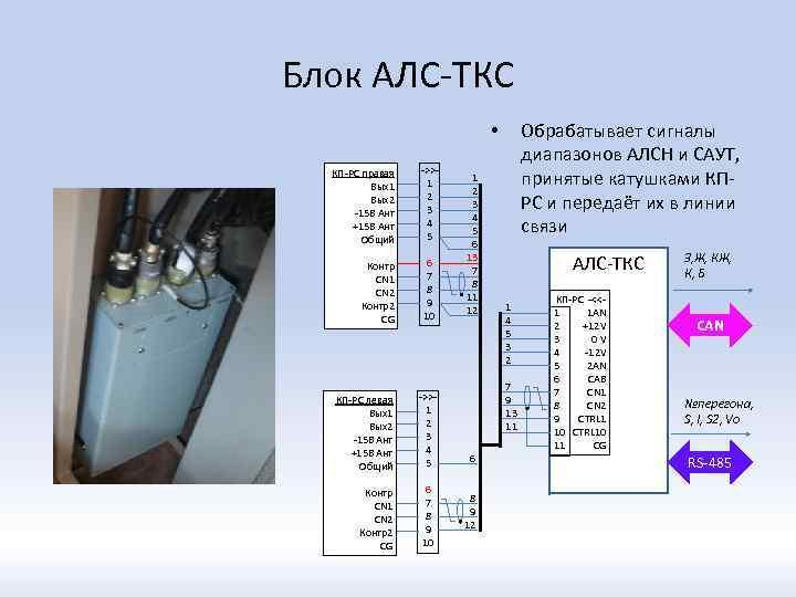 Блок АЛС-ТКС Обрабатывает сигналы диапазонов АЛСН и САУТ, принятые катушками КПРС и передаёт их