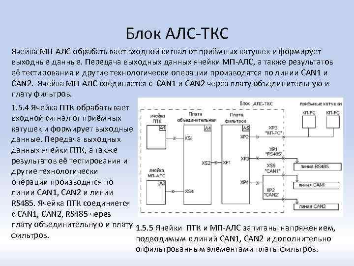 Блок АЛС-ТКС Ячейка МП-АЛС обрабатывает входной сигнал от приёмных катушек и формирует выходные данные.