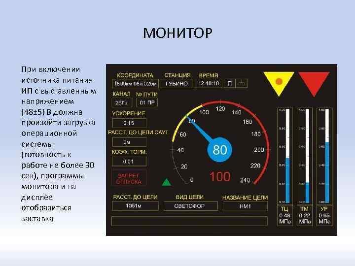 МОНИТОР При включении источника питания ИП с выставленным напряжением (48± 5) В должна произойти