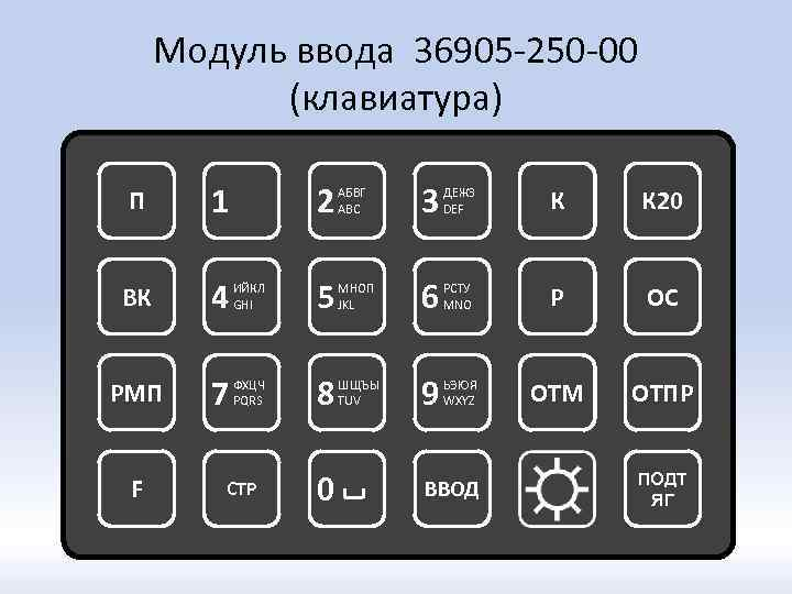 Модуль ввода 36905 -250 -00 (клавиатура) П 1 ВК РМП F 2 АБВГ ABC