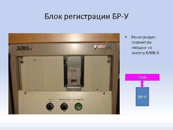 Блок регистрации БР-У • Регистрирует параметры поездки на кассету КЛУБ-У. CAN БР-У