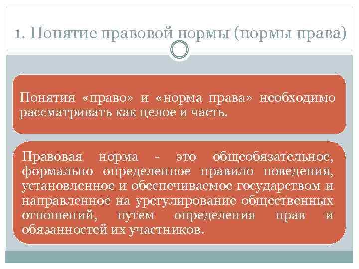 нормы особенности шпаргалка структура понятие и административно-правовые
