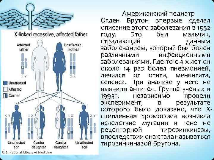 Американский педиатр Огден Брутон впервые сделал описание этого заболевания в 1952 году. Это был