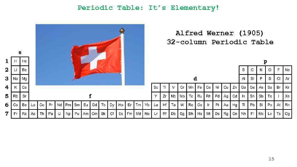 Periodic Table It S Elementary Mikhail V Kurushkin Ph