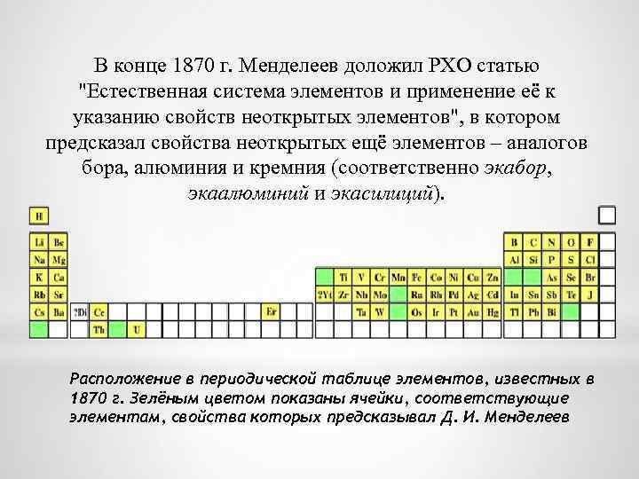 В конце 1870 г. Менделеев доложил РХО статью