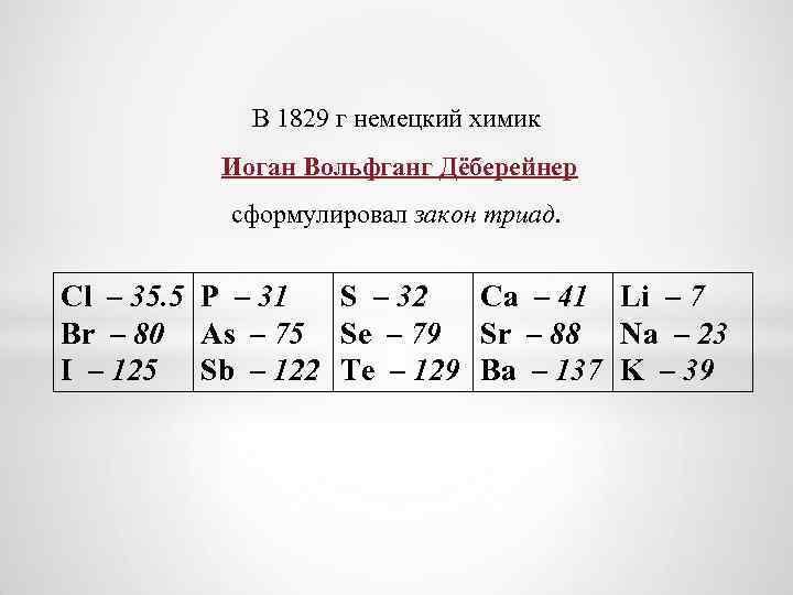 В 1829 г немецкий химик Иоган Вольфганг Дёберейнер сформулировал закон триад. Cl – 35.