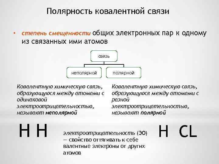 Полярность ковалентной связи • степень смещенности общих электронных пар к одному из связанных ими