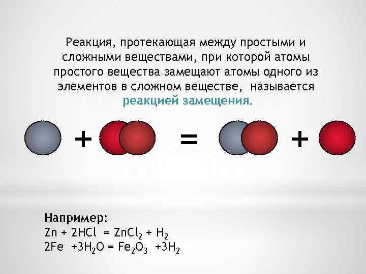 Реакция, протекающая между простыми и сложными веществами, при которой атомы простого вещества замещают атомы