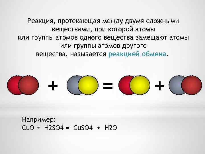 Реакция, протекающая между двумя сложными веществами, при которой атомы или группы атомов одного вещества