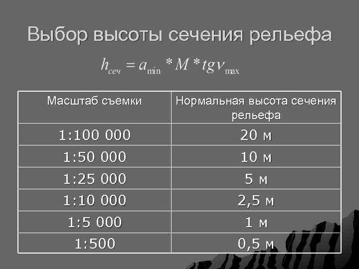 Выбор высоты сечения рельефа Масштаб съемки Нормальная высота сечения рельефа 1: 100 000 20