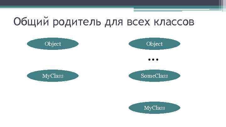 Общий родитель для всех классов Object My. Class Some. Class … My. Class