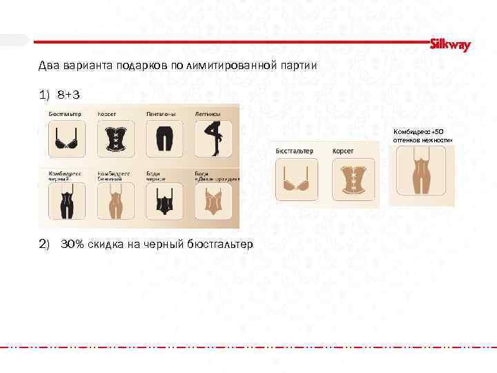 Два варианта подарков по лимитированной партии 1) 8+3 Комбидресс « 50 оттенков нежности» 2)
