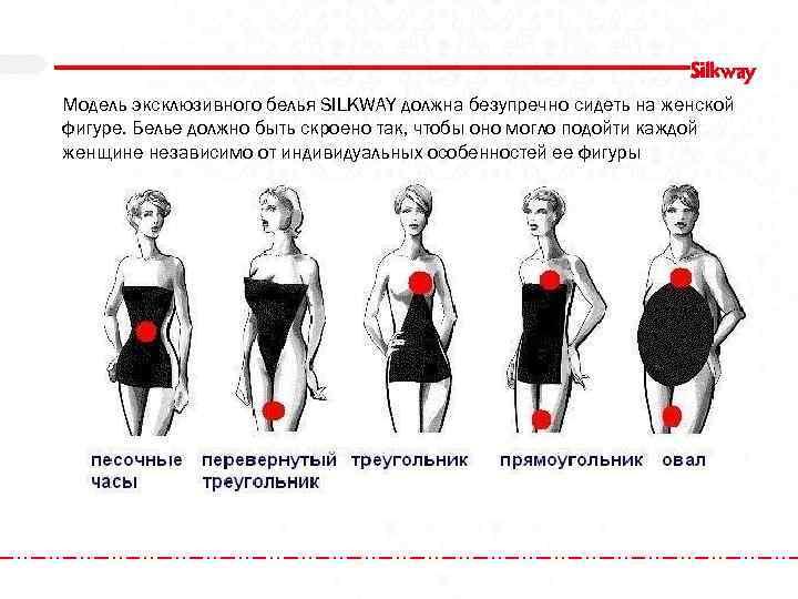 Модель эксклюзивного белья SILKWAY должна безупречно сидеть на женской фигуре. Белье должно быть скроено