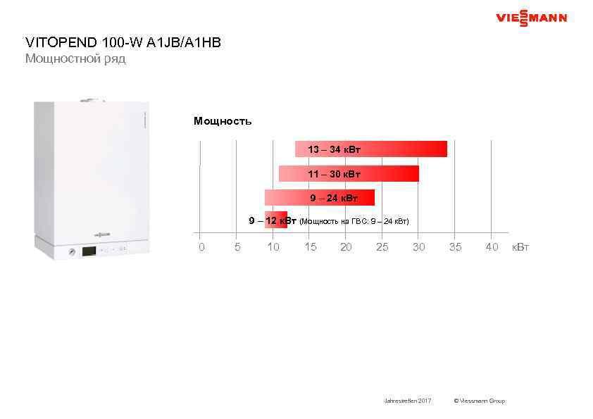 VITOPEND 100 -W A 1 JB/A 1 HB Мощностной ряд Мощность 13 – 34