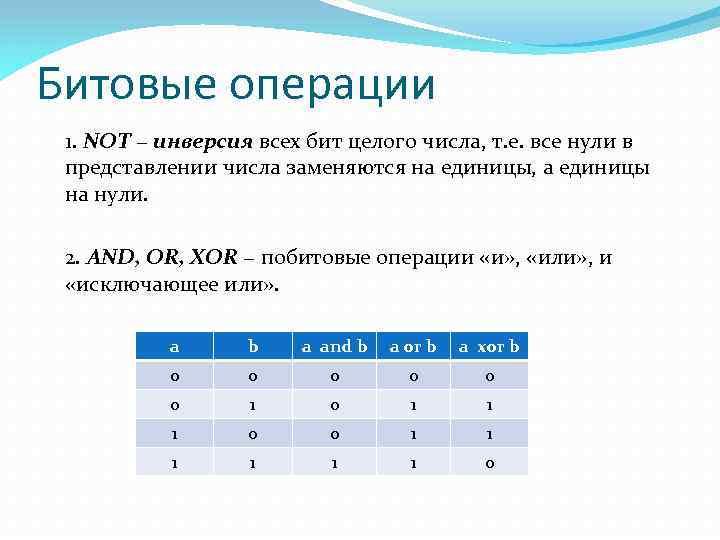 Битовые операции 1. NOT − инверсия всех бит целого числа, т. е. все нули