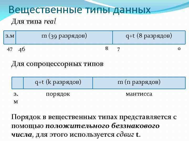 Вещественные типы данных Для типа real з. м m (39 разрядов) 46 47 q+t