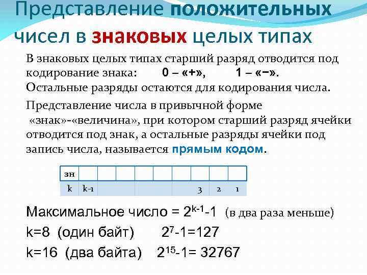 Представление положительных чисел в знаковых целых типах В знаковых целых типах старший разряд отводится