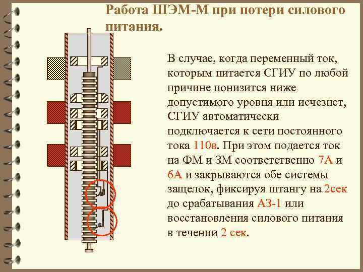 Работа ШЭМ-М при потери силового питания. В случае, когда переменный ток, которым питается СГИУ