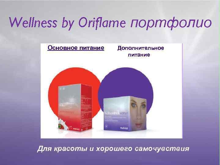 Wellness by Oriflame портфолио Основное питание Дополнительное питание Для красоты и хорошего самочувствия