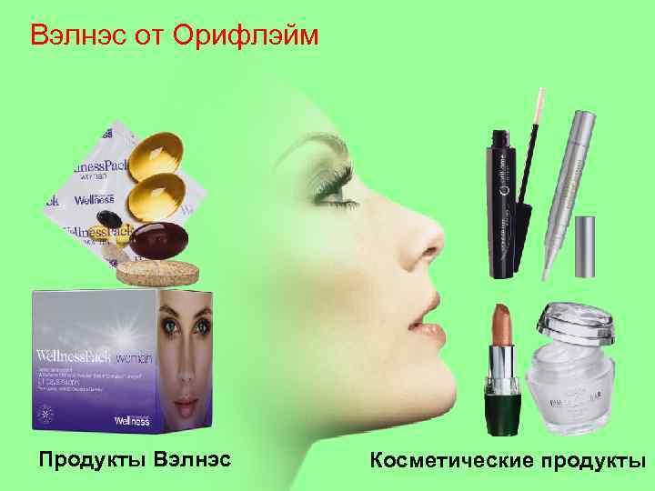 Вэлнэс от Орифлэйм Продукты Вэлнэс Косметические продукты
