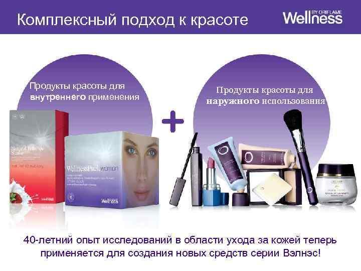 Комплексный подход к красоте Продукты красоты для внутреннего применения Продукты красоты для наружного использования