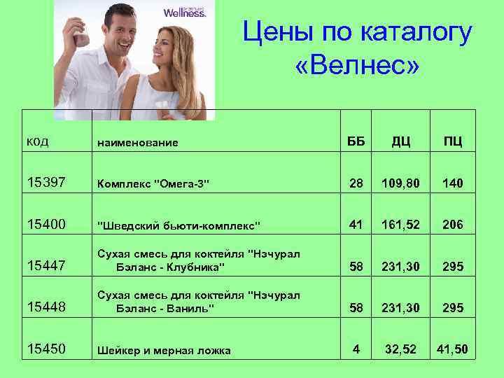 Цены по каталогу «Велнес» код наименование ББ ДЦ ПЦ 15397 Комплекс