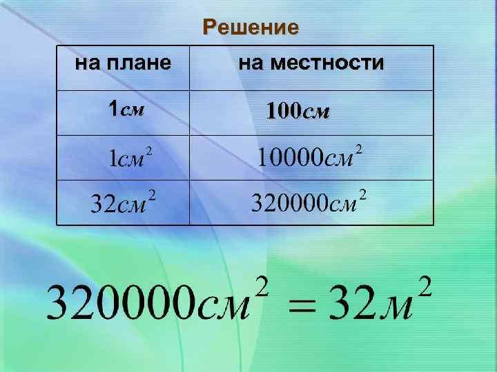 Решение на плане 1 см на местности 100 см