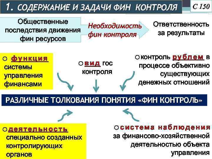 1. СОДЕРЖАНИЕ И ЗАДАЧИ ФИН Общественные последствия движения фин ресурсов o функция системы управления